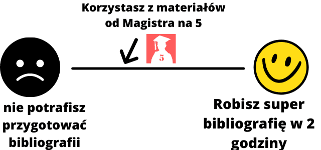 Przykładowe bibliografie o magistra na 5